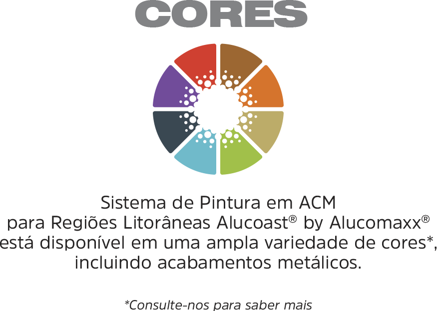 Alucoast_cores