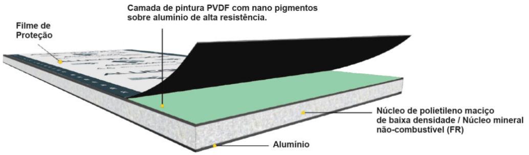 nanomaxx estrutura placa